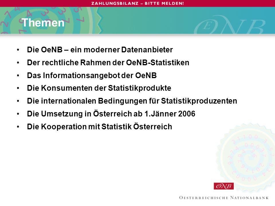 Themen Die OeNB – ein moderner Datenanbieter