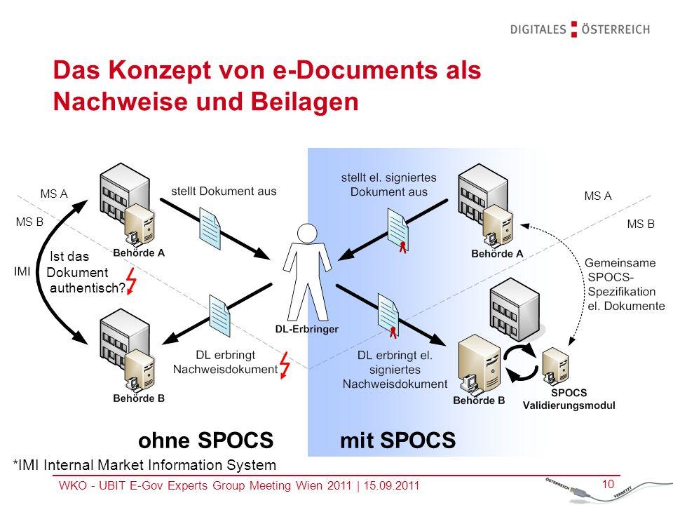 Das Konzept von e-Documents als Nachweise und Beilagen
