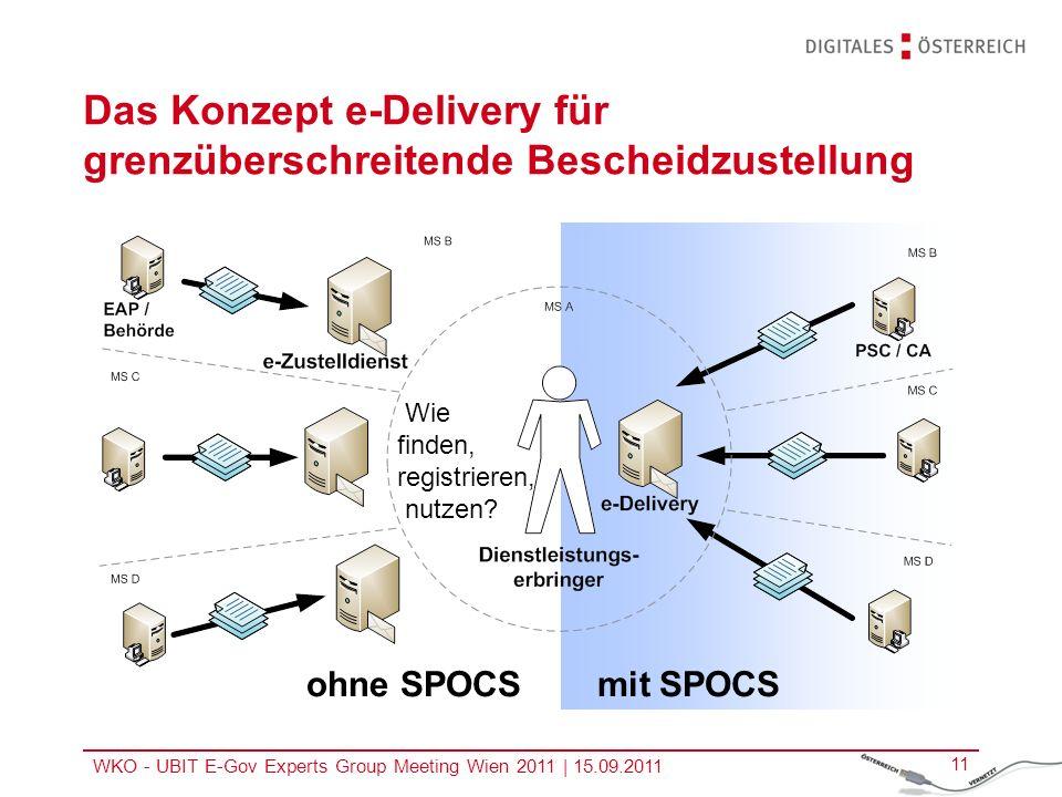 Das Konzept e-Delivery für grenzüberschreitende Bescheidzustellung