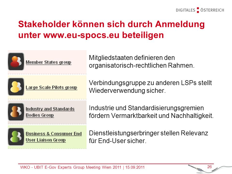 Stakeholder können sich durch Anmeldung unter www. eu-spocs