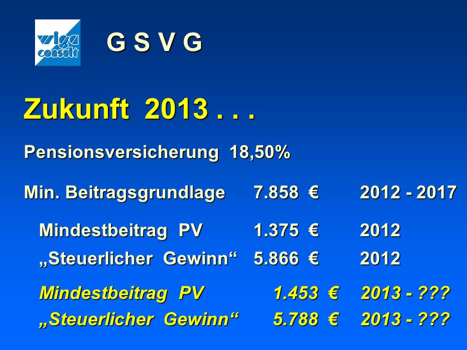 Zukunft 2013 . . . G S V G Pensionsversicherung 18,50%