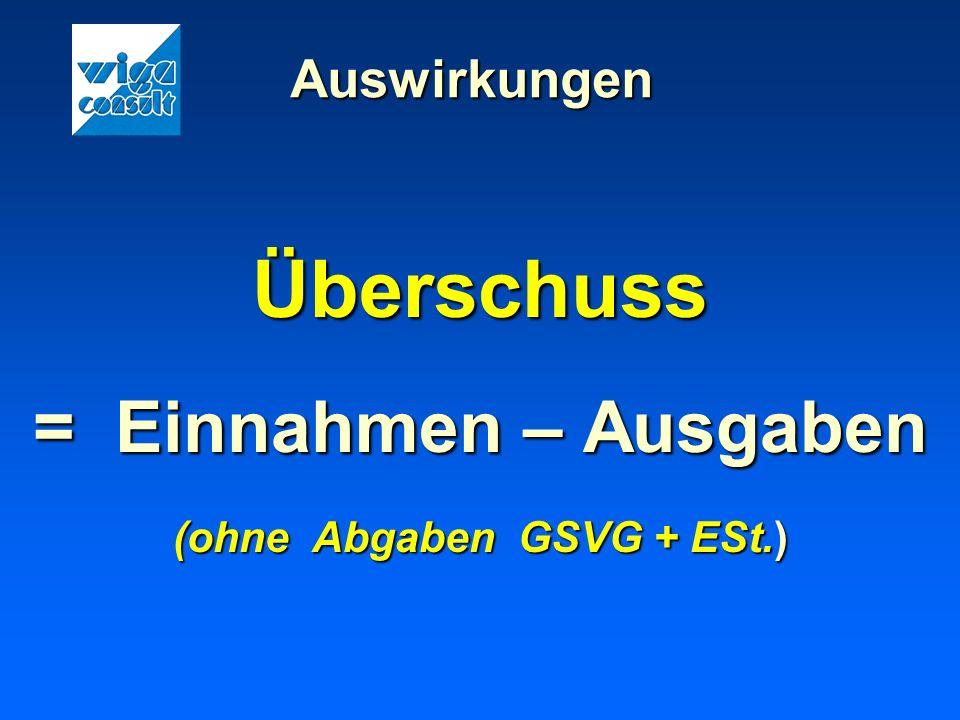 (ohne Abgaben GSVG + ESt.)