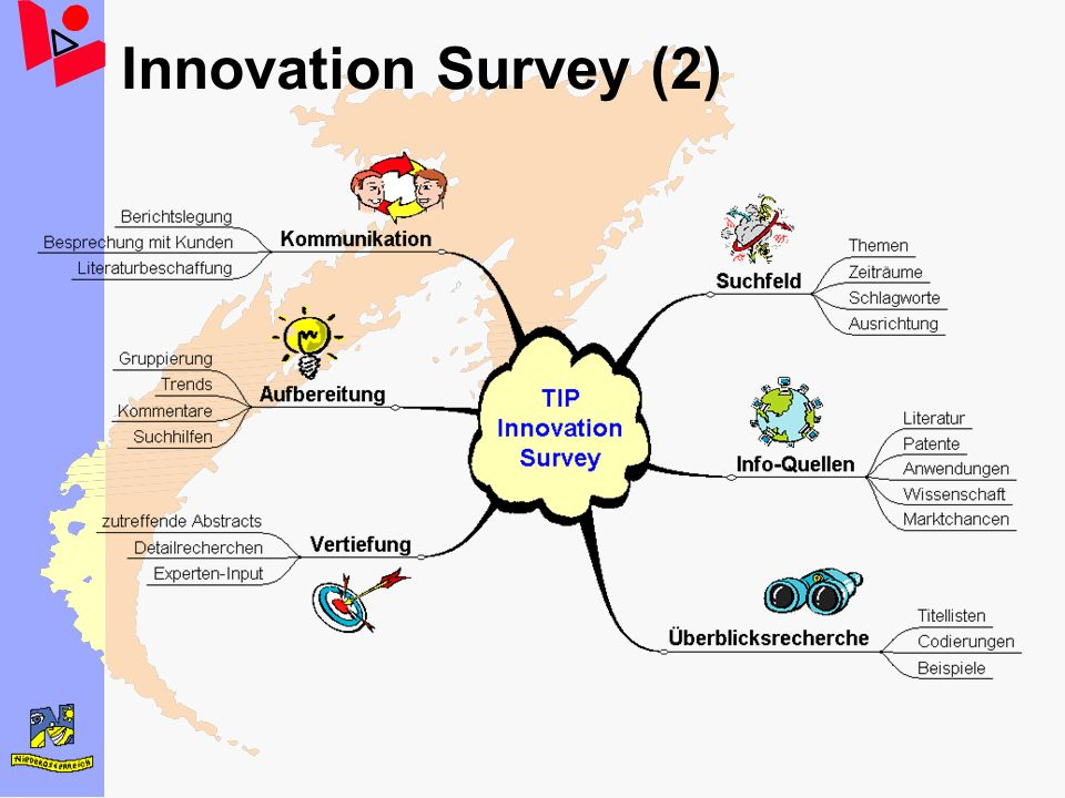 Innovation Survey (2)
