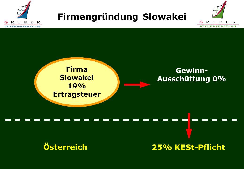 Firmengründung Slowakei Firma Slowakei 19% Ertragsteuer