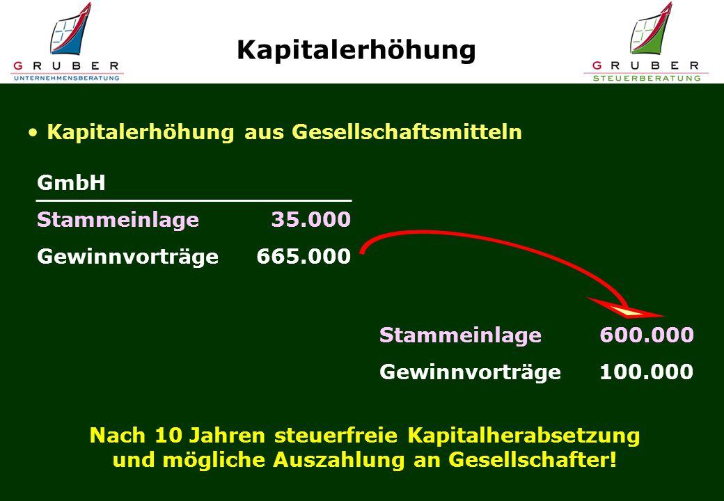 Kapitalerhöhung Kapitalerhöhung aus Gesellschaftsmitteln GmbH
