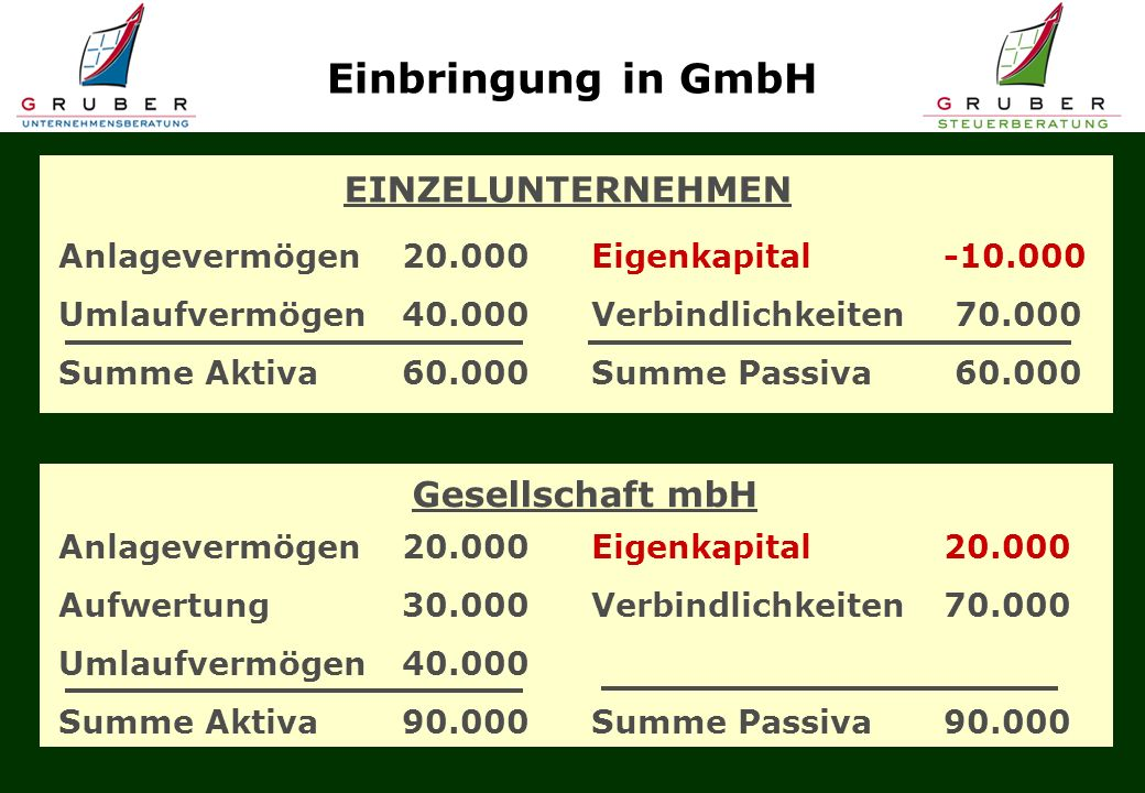 Einbringung in GmbH EINZELUNTERNEHMEN Gesellschaft mbH