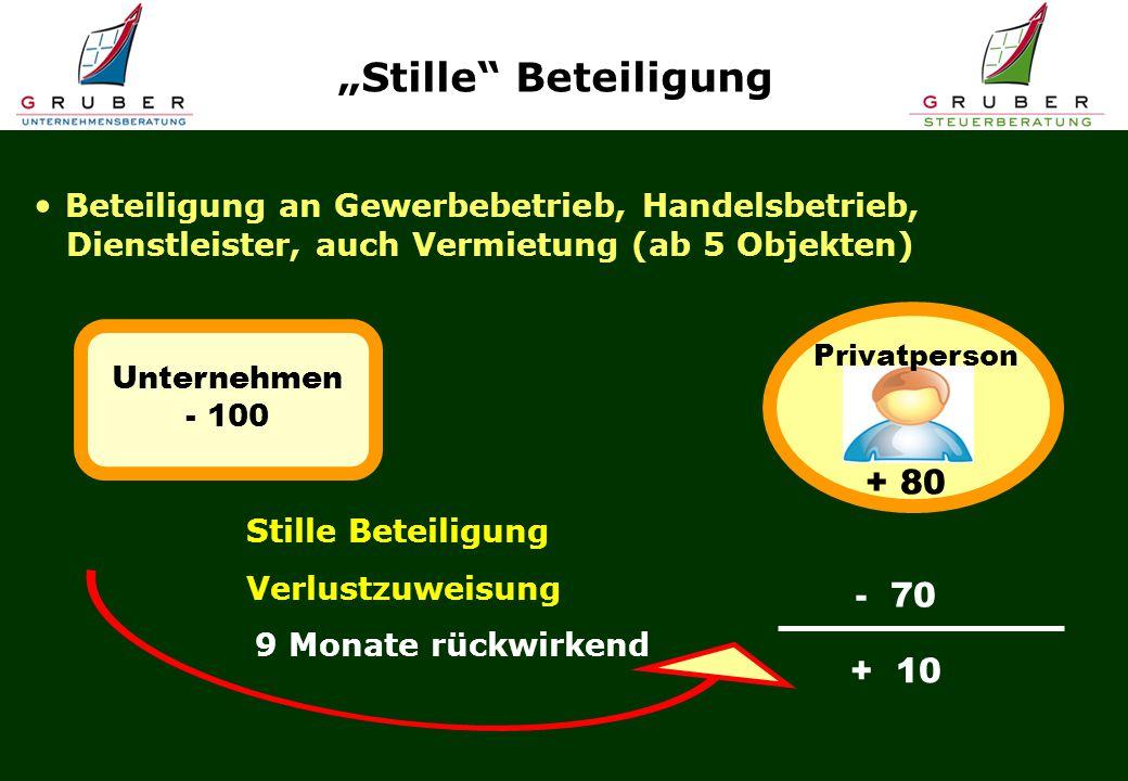 """""""Stille Beteiligung Beteiligung an Gewerbebetrieb, Handelsbetrieb, Dienstleister, auch Vermietung (ab 5 Objekten)"""