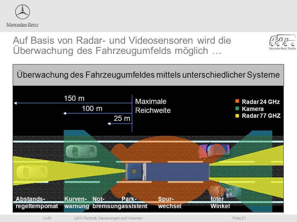 Überwachung des Fahrzeugumfeldes mittels unterschiedlicher Systeme
