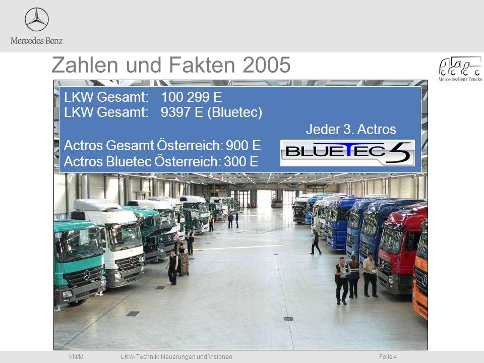 Zahlen und Fakten 2005 LKW Gesamt: 100 299 E Jeder 3. Actros