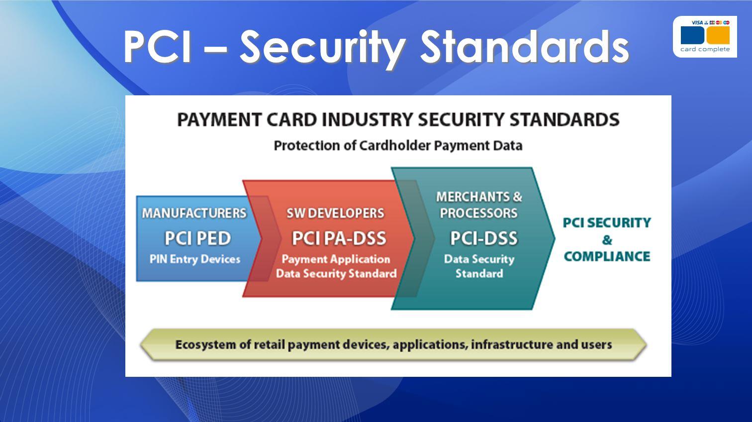 PCI – Security Standards