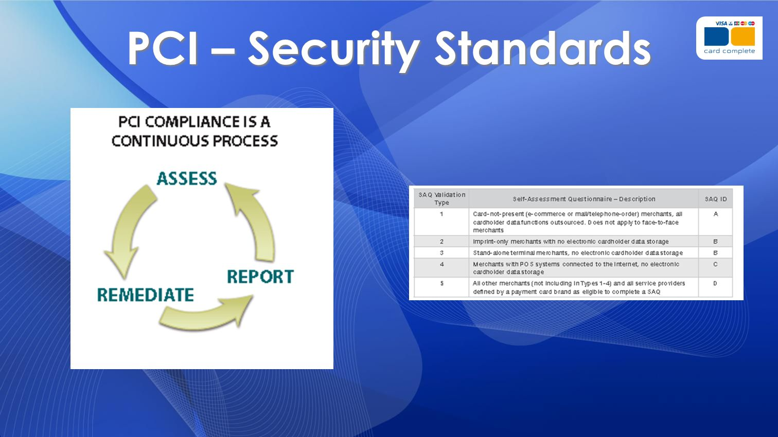 PCI – Security Standards