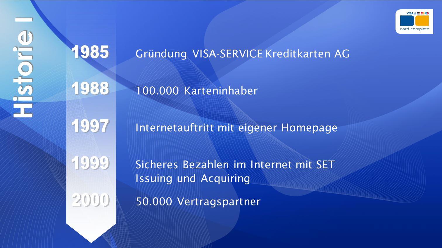 1985Gründung VISA-SERVICE Kreditkarten AG. Historie I. 1988. 100.000 Karteninhaber. 1997. Internetauftritt mit eigener Homepage.