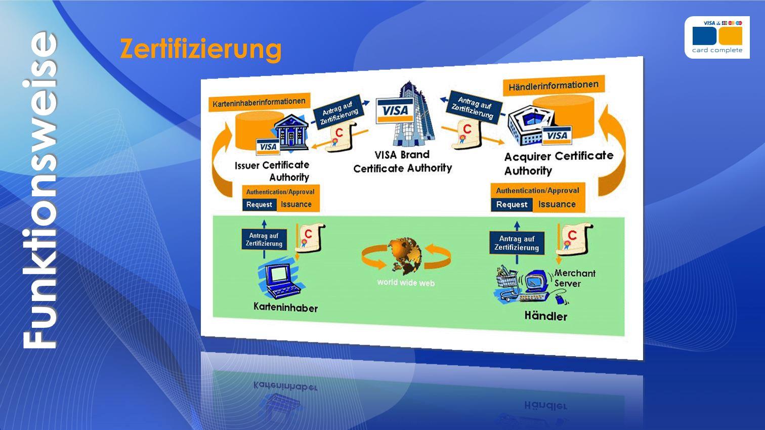 Zertifizierung Funktionsweise