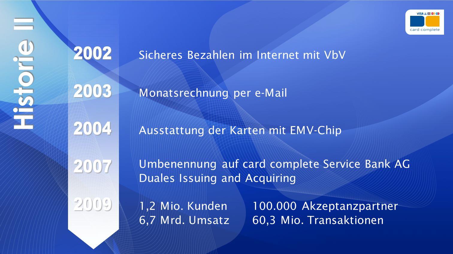 2002Sicheres Bezahlen im Internet mit VbV. Historie II. 2003. Monatsrechnung per e-Mail. 2004. Ausstattung der Karten mit EMV-Chip.
