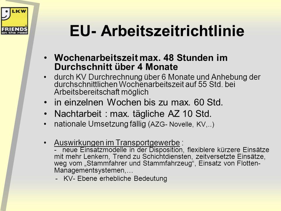 EU- Arbeitszeitrichtlinie