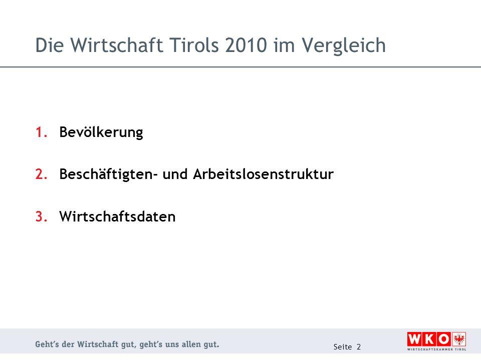 Die Wirtschaft Tirols 2010 im Vergleich