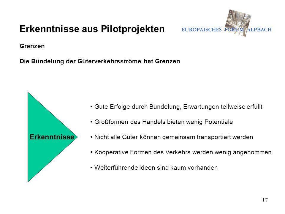Erkenntnisse aus Pilotprojekten
