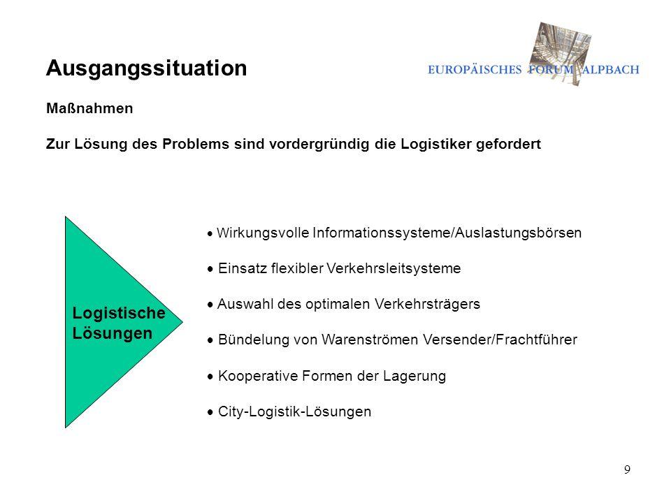 Ausgangssituation Logistische Lösungen Maßnahmen