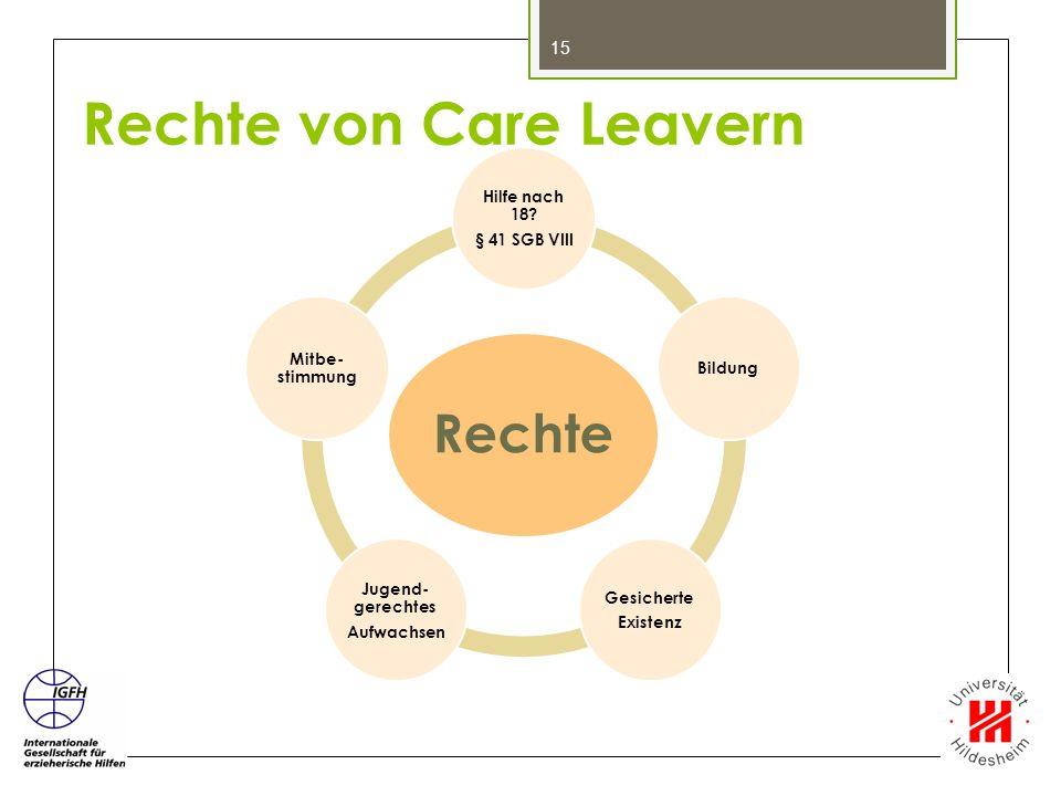 Rechte von Care Leavern