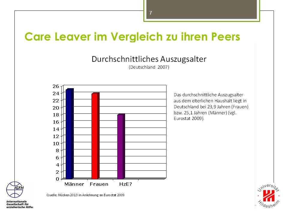 Care Leaver im Vergleich zu ihren Peers