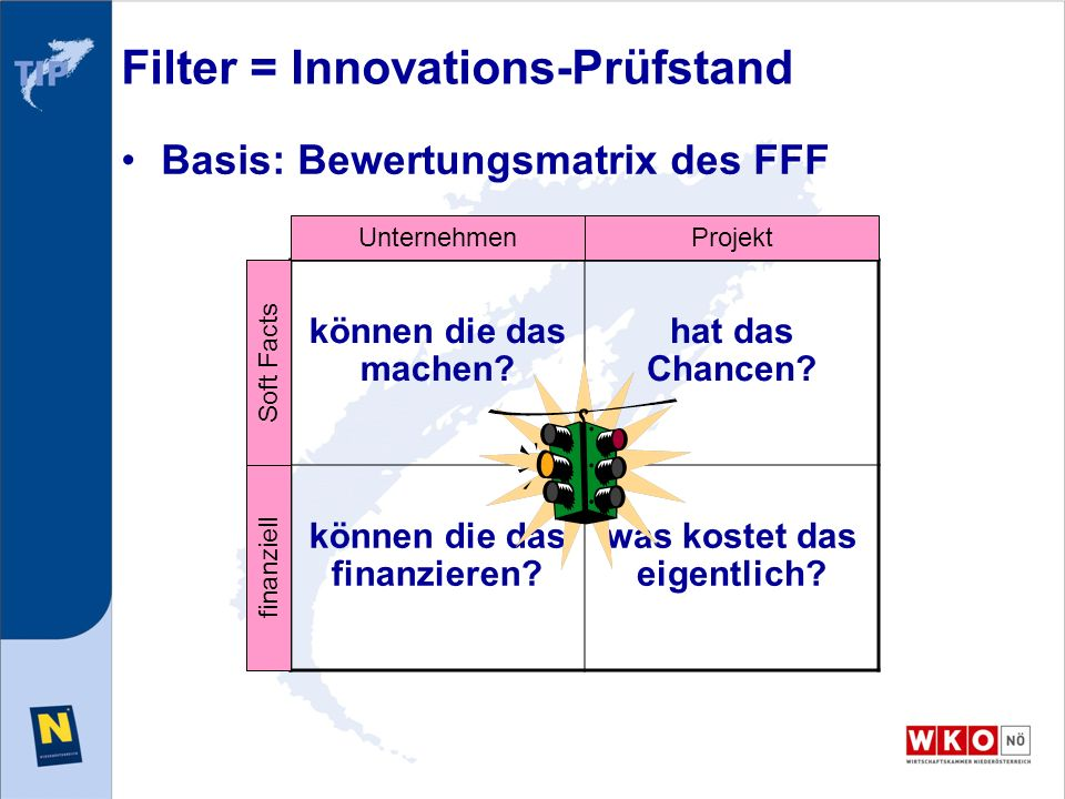 Filter = Innovations-Prüfstand