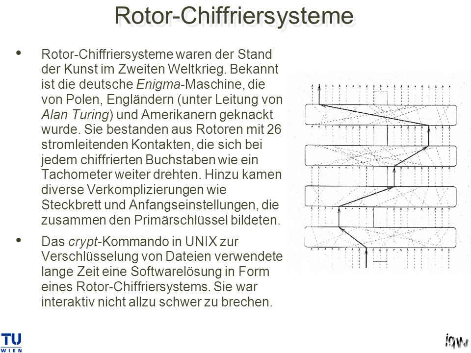 Rotor-Chiffriersysteme