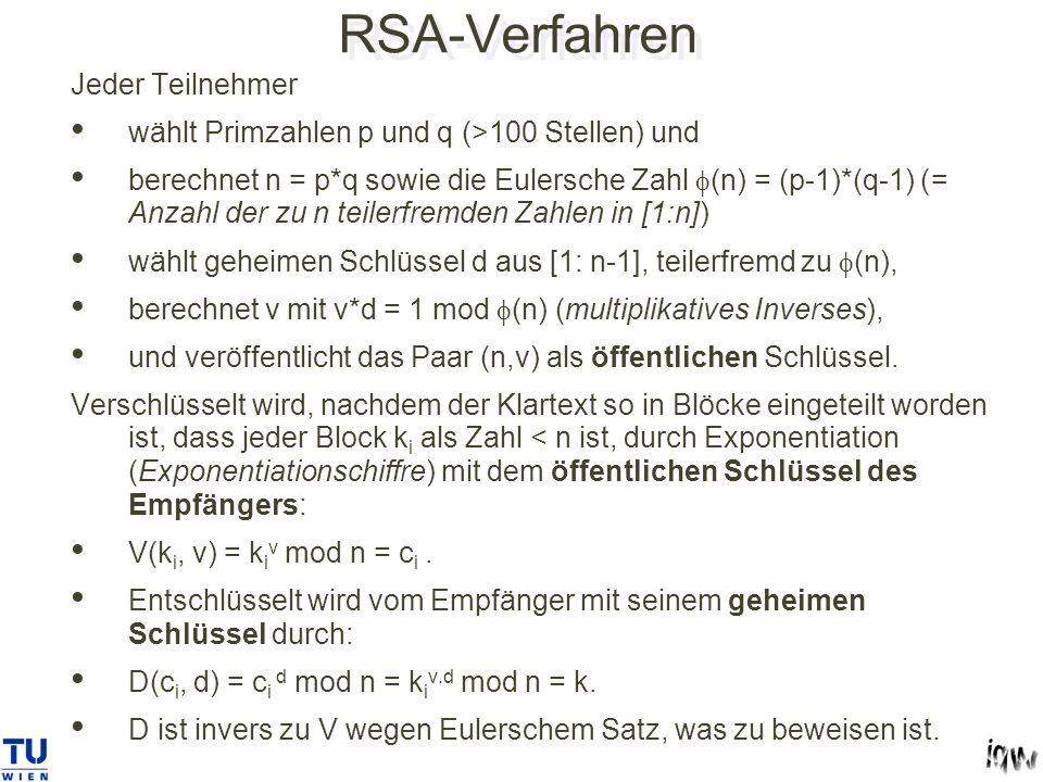 RSA-Verfahren Jeder Teilnehmer
