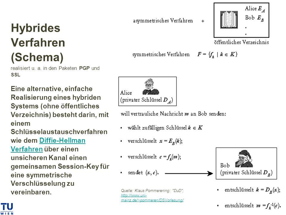 Hybrides Verfahren (Schema) realisiert u. a