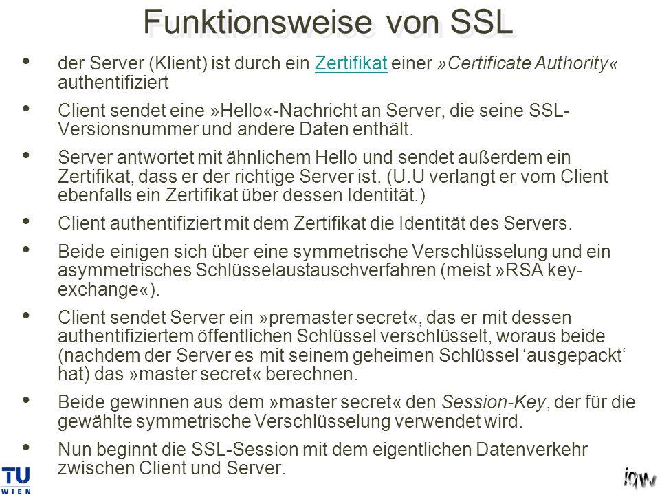 Funktionsweise von SSL