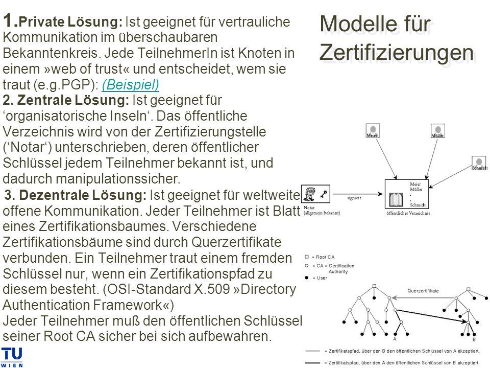 Modelle für Zertifizierungen