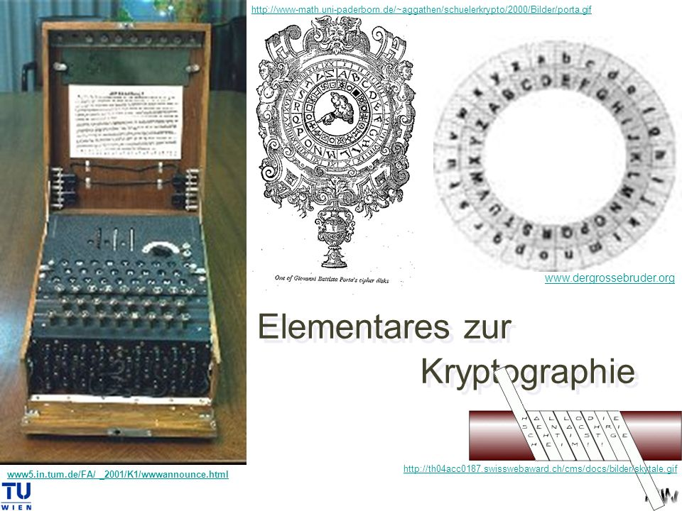 Elementares zur Kryptographie