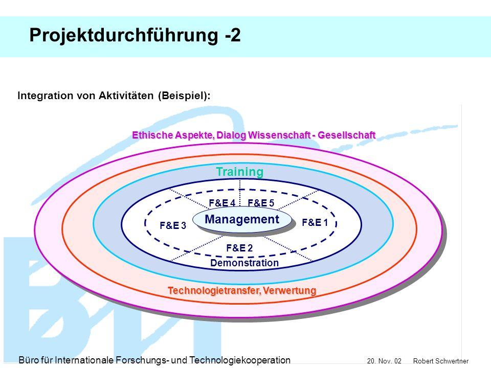 Projektdurchführung -2