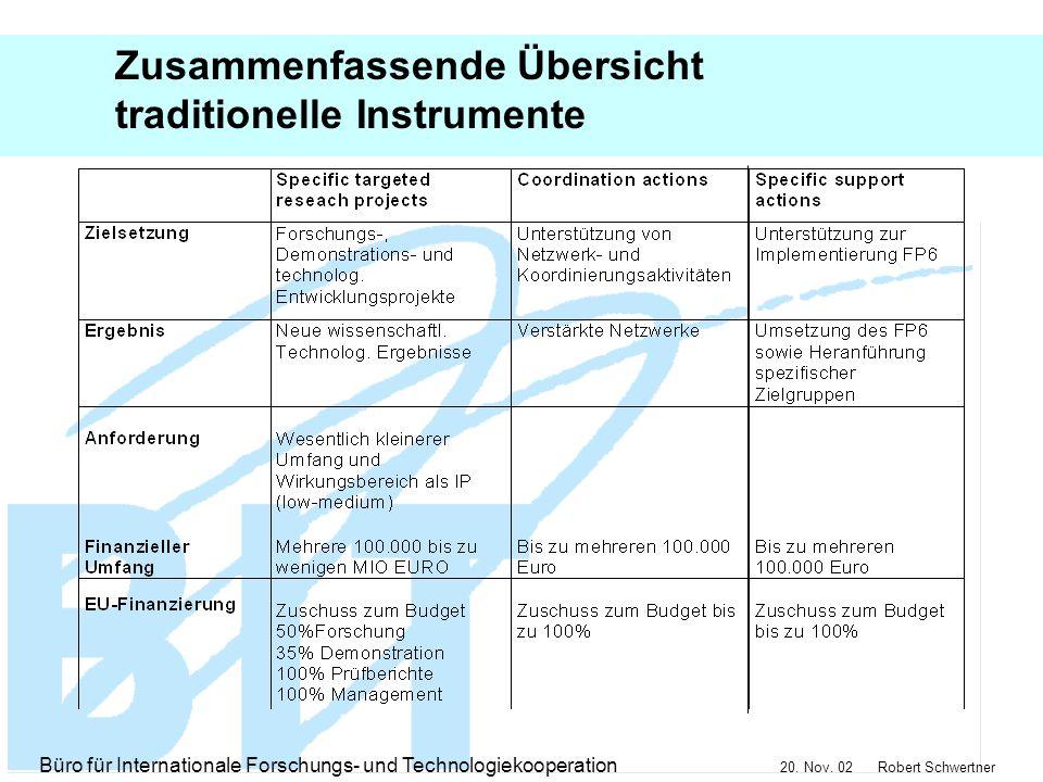 Zusammenfassende Übersicht traditionelle Instrumente