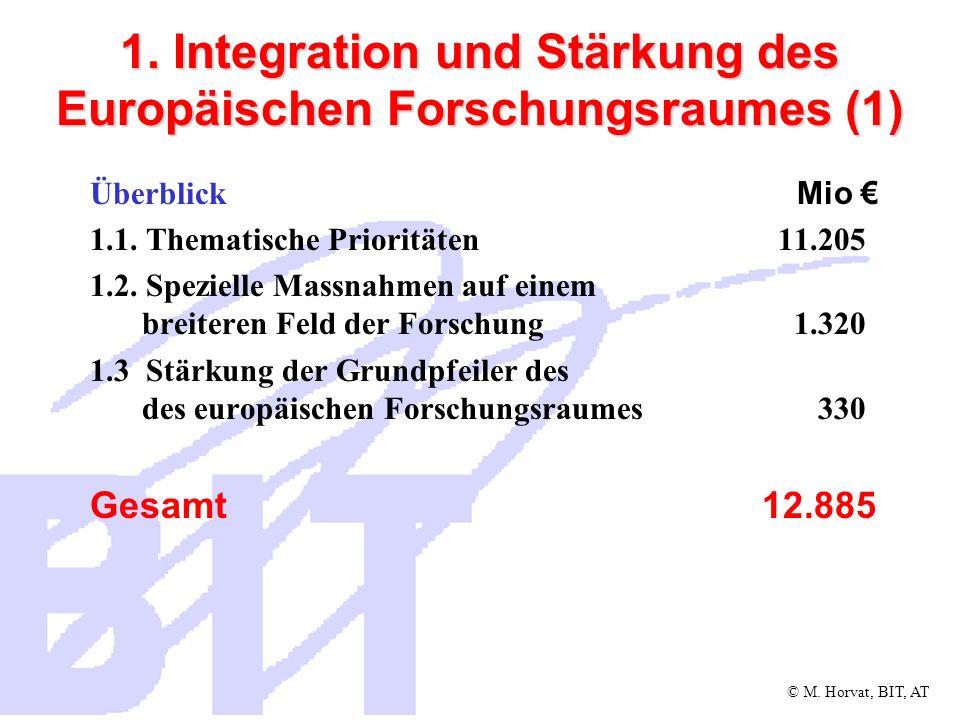 1. Integration und Stärkung des Europäischen Forschungsraumes (1)