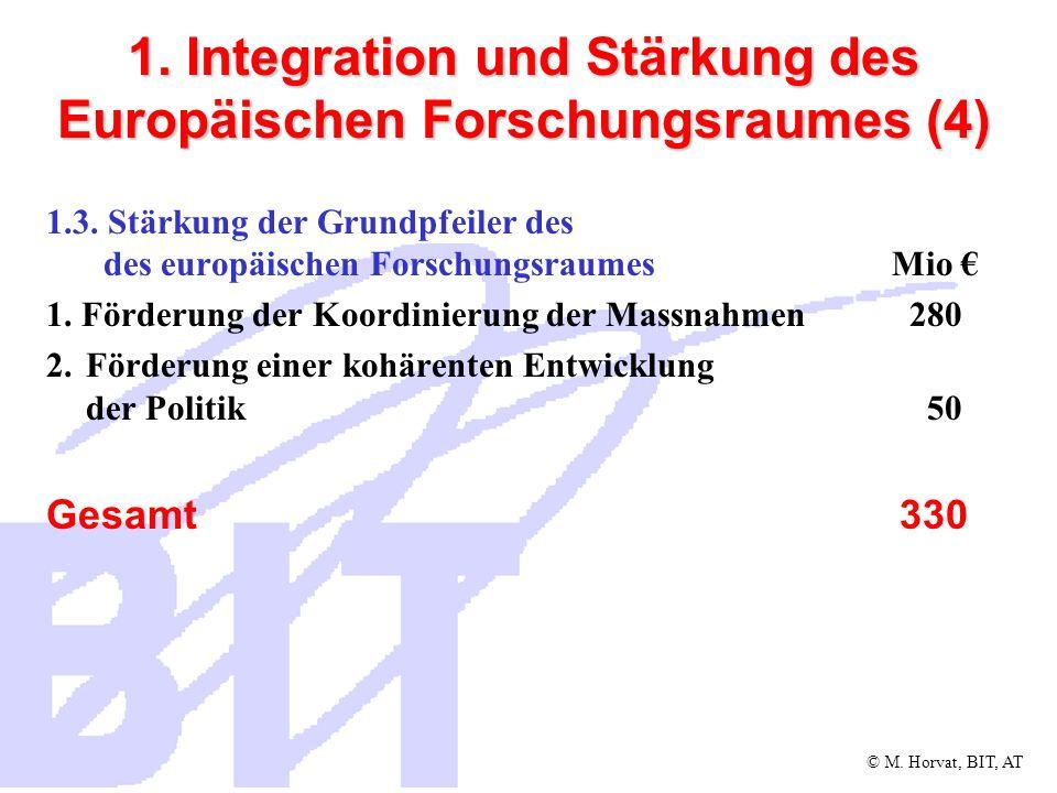 1. Integration und Stärkung des Europäischen Forschungsraumes (4)