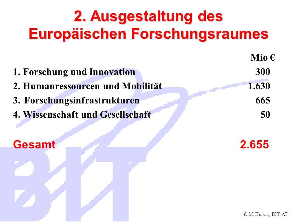 2. Ausgestaltung des Europäischen Forschungsraumes