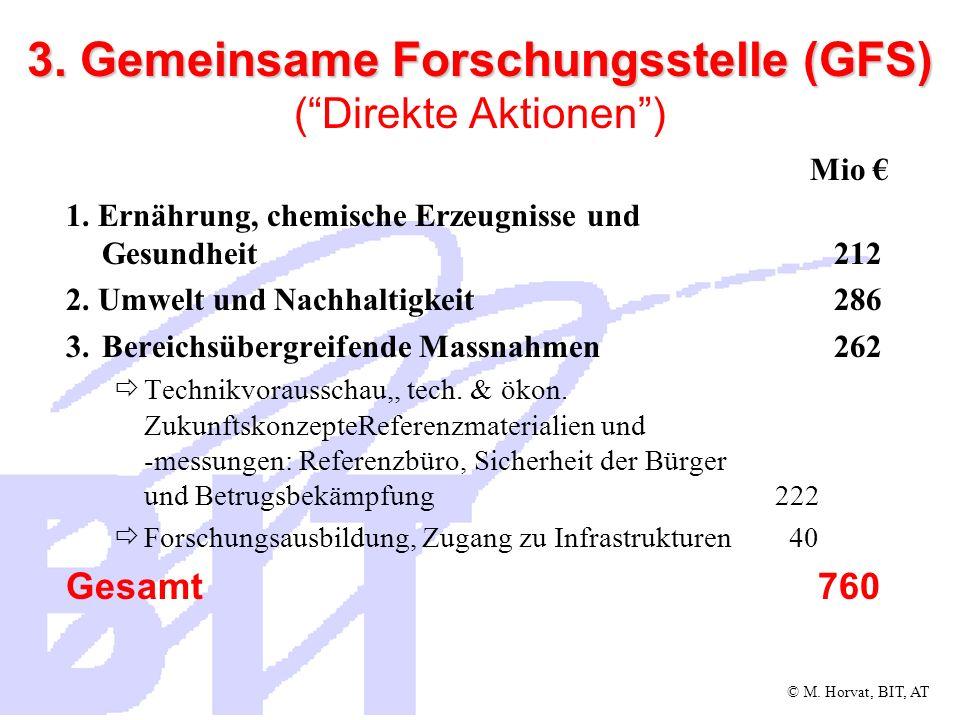 3. Gemeinsame Forschungsstelle (GFS) ( Direkte Aktionen )