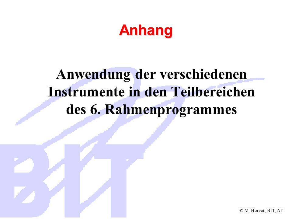 Anhang Anwendung der verschiedenen Instrumente in den Teilbereichen des 6. Rahmenprogrammes