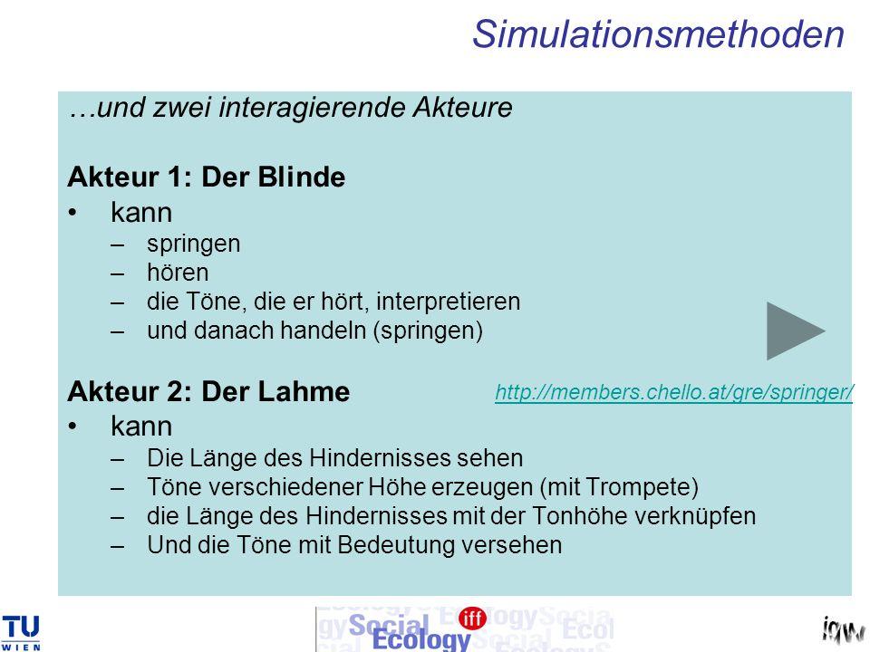 Simulationsmethoden …und zwei interagierende Akteure