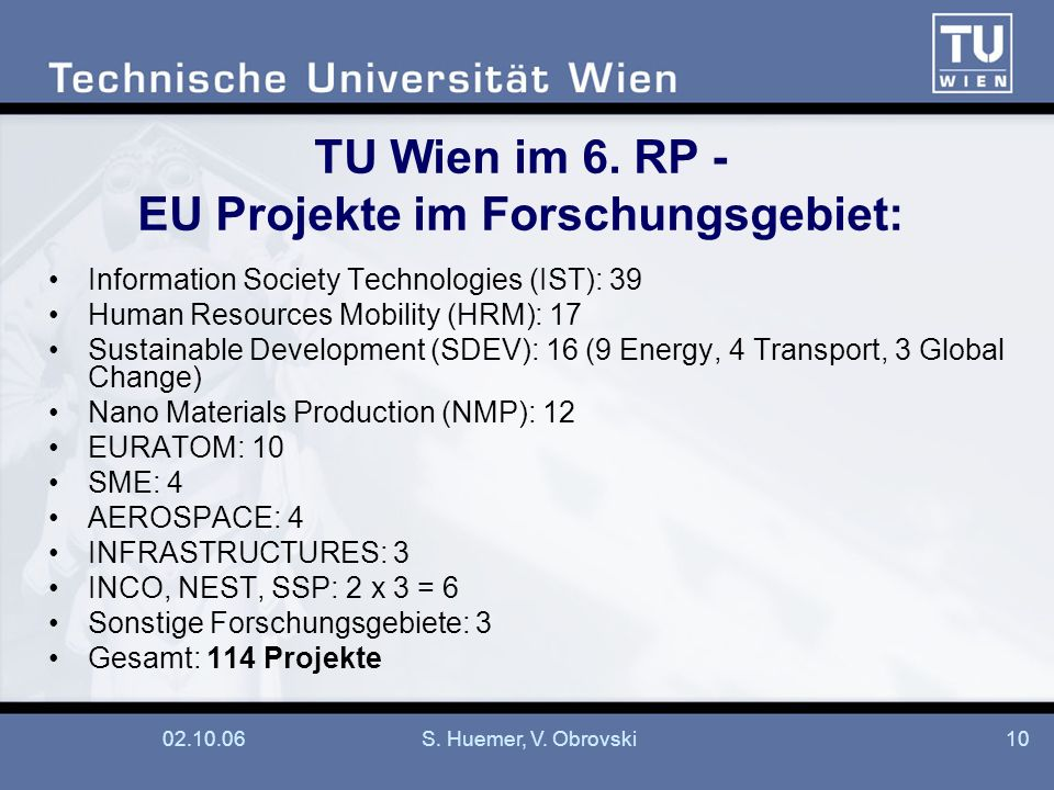 TU Wien im 6. RP - EU Projekte im Forschungsgebiet: