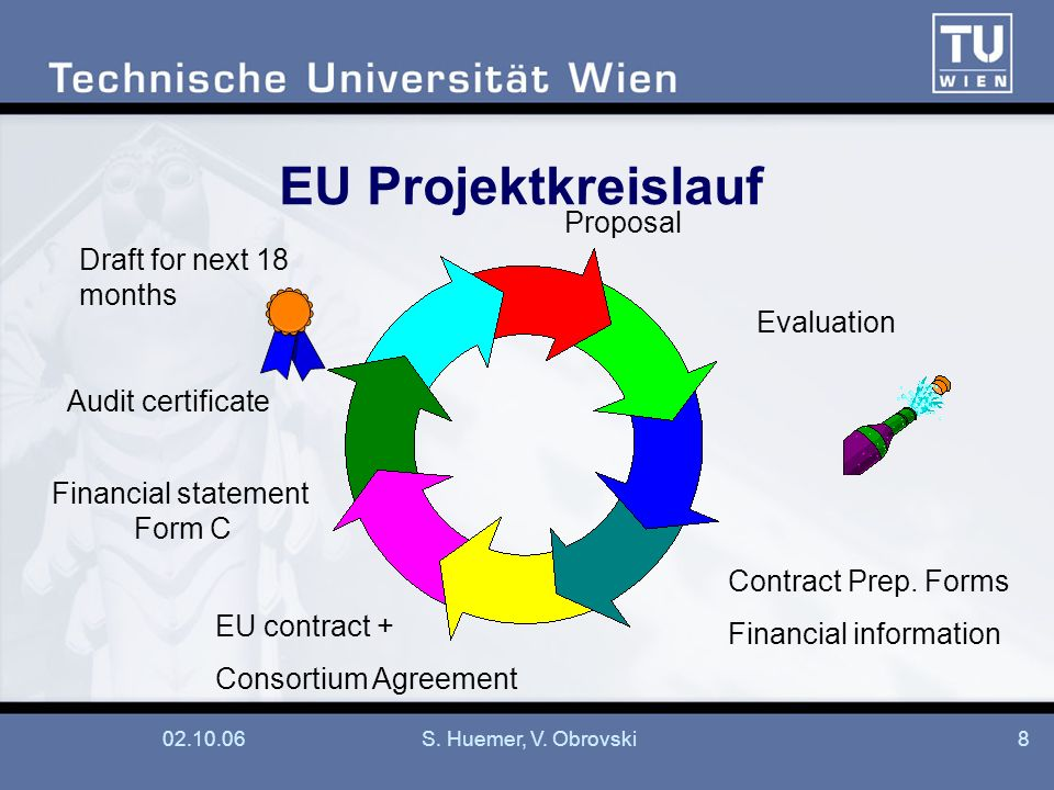 EU Projektkreislauf Proposal Draft for next 18 months Evaluation