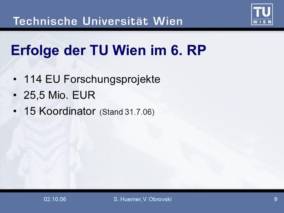 Erfolge der TU Wien im 6. RP