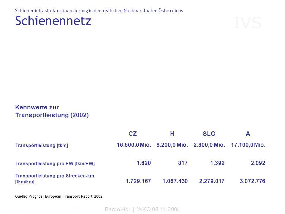 Schienennetz Kennwerte zur Transportleistung (2002) CZ H SLO A