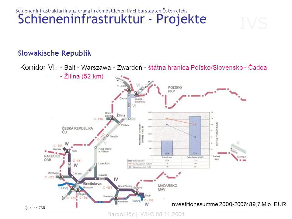 Schieneninfrastruktur - Projekte
