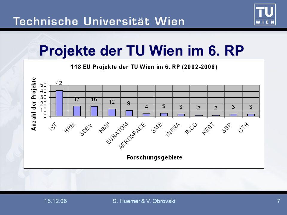 Projekte der TU Wien im 6. RP