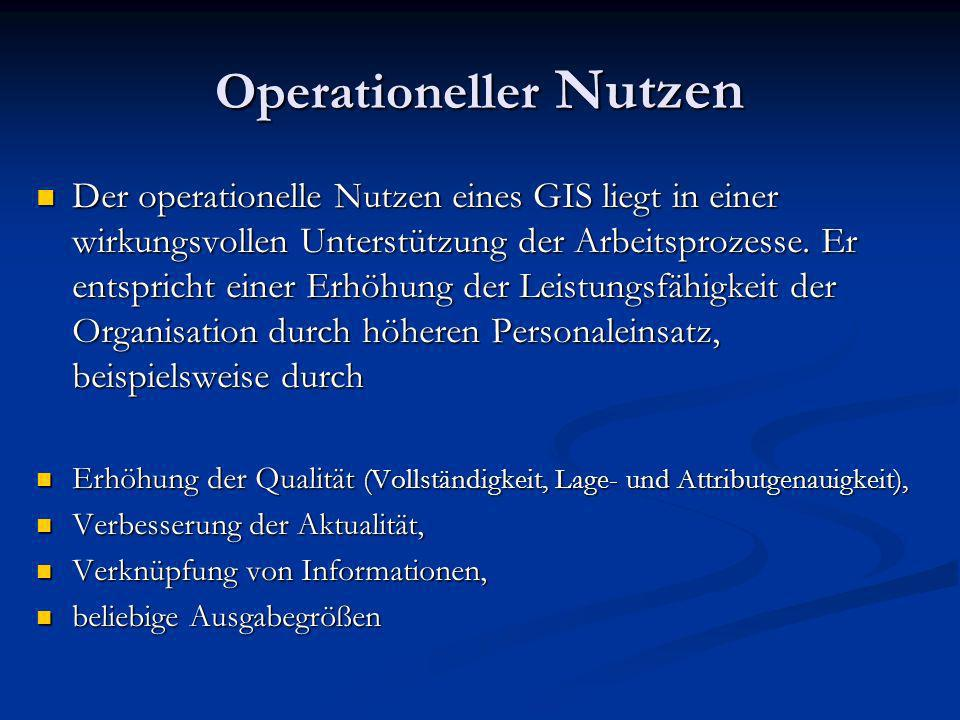 Operationeller Nutzen