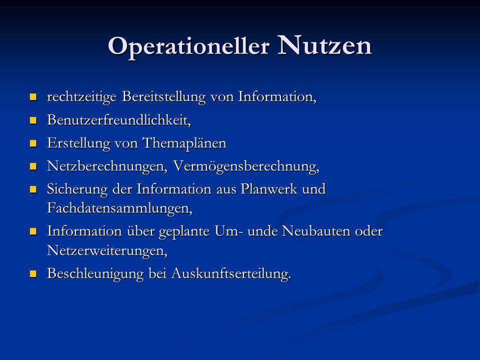 Operationeller Nutzen