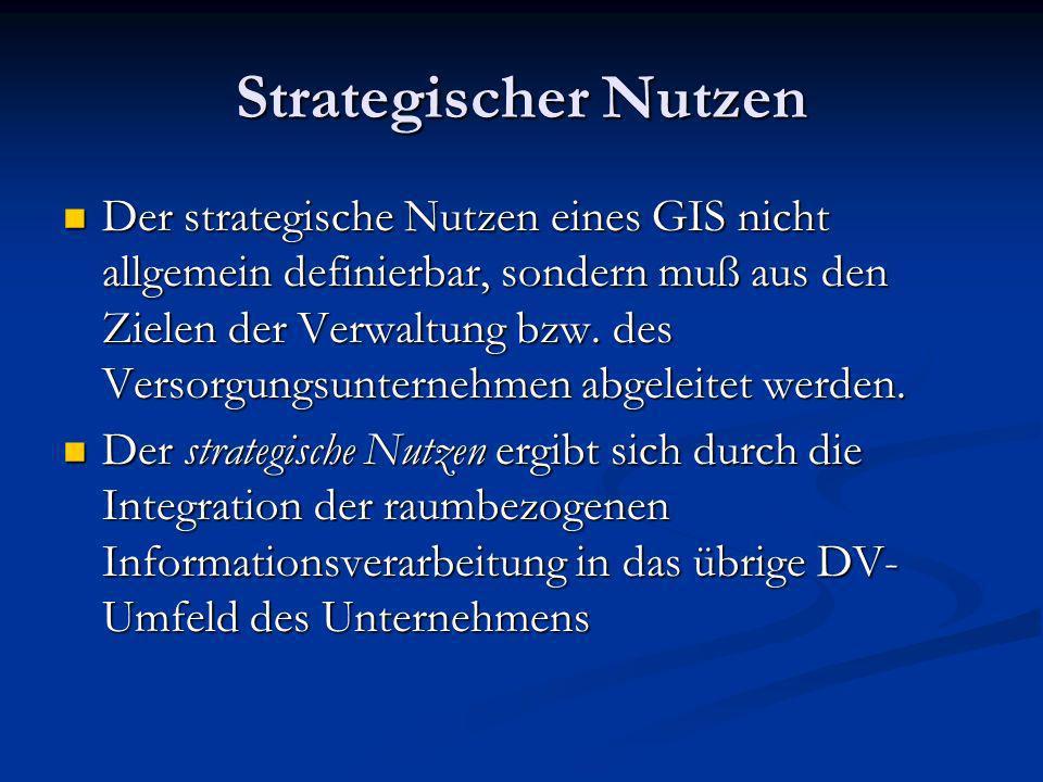 Strategischer Nutzen