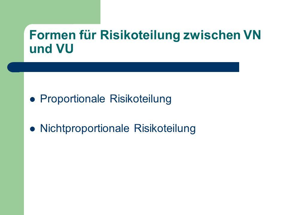 Formen für Risikoteilung zwischen VN und VU