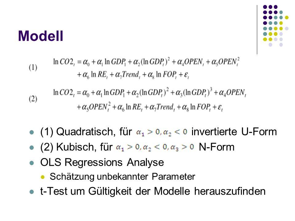 Modell (1) Quadratisch, für invertierte U-Form (2) Kubisch, für N-Form